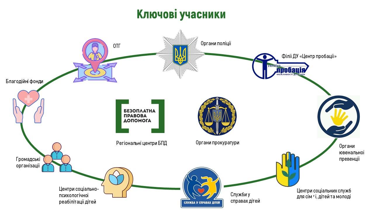 http://pravokator.club/wp-content/uploads/2020/07/yzobrazhenye_viber_2020-07-08_12-38-51_1.jpg